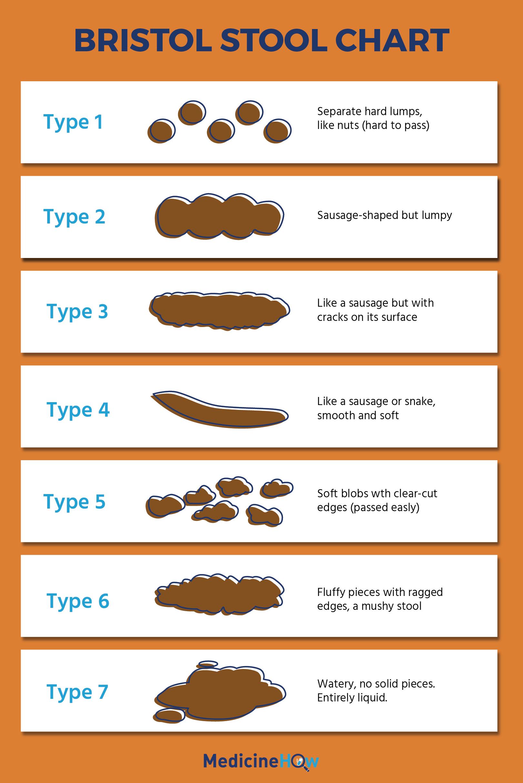 10 Foods That Help You Poop