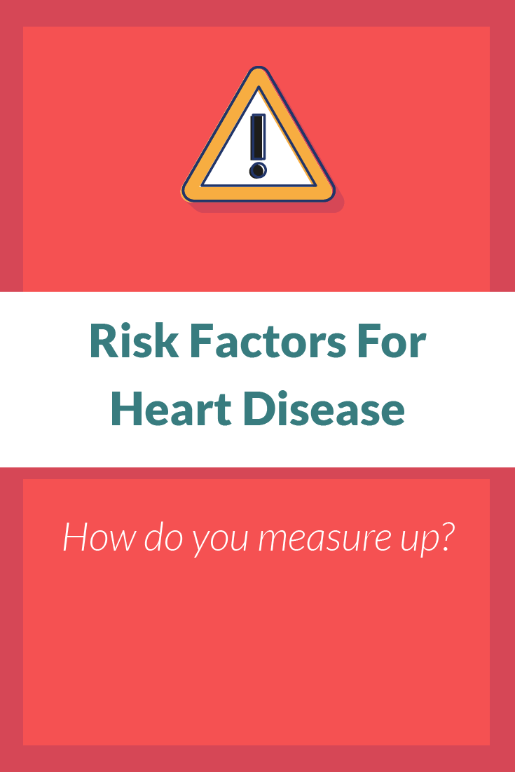 Risk Factors For Heart Disease | How do you measure up?