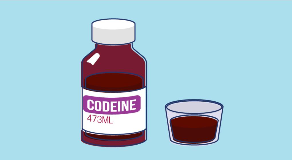 How does Codeine work?