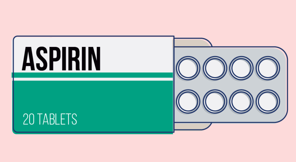 How does Aspirin Work?
