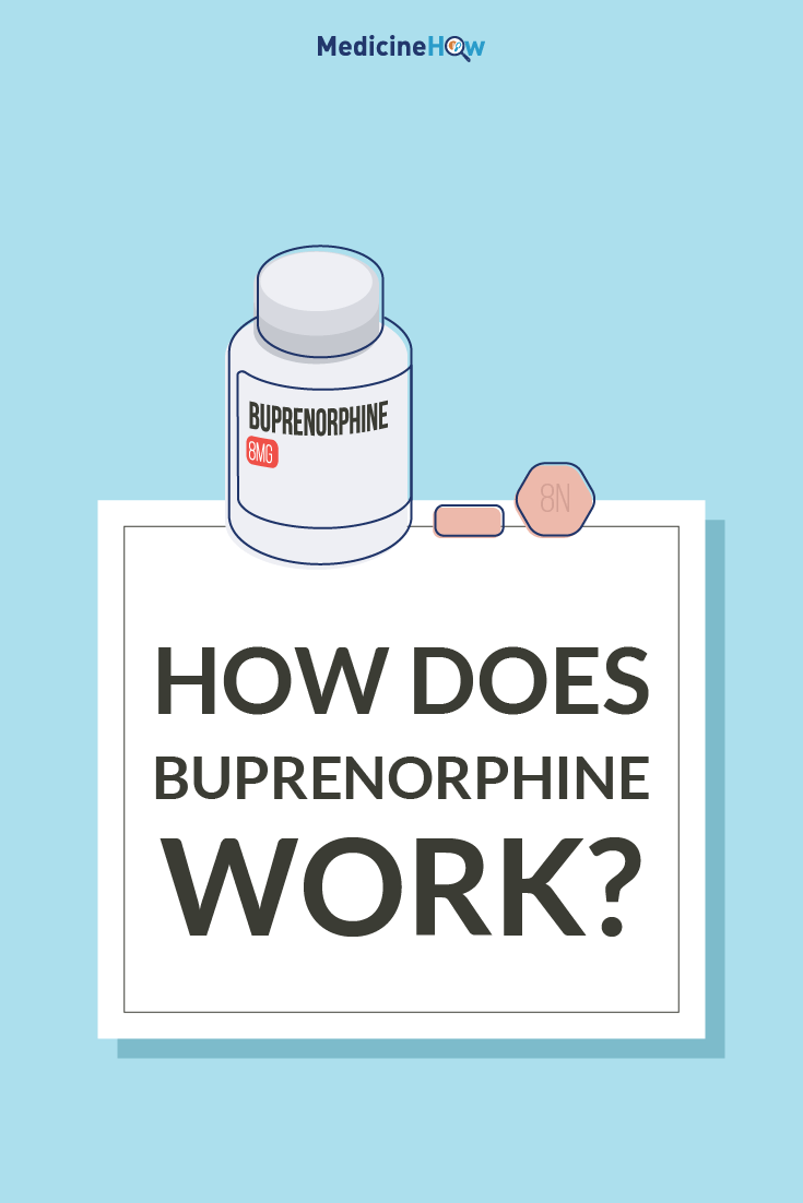 How Does Buprenorphine Work?