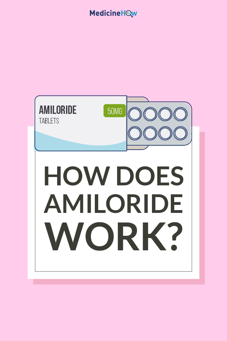 How Does Amiloride Work?