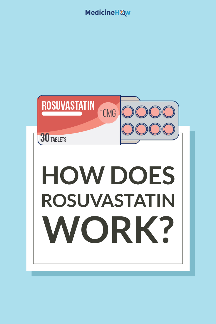 How does Rosuvastatin work?