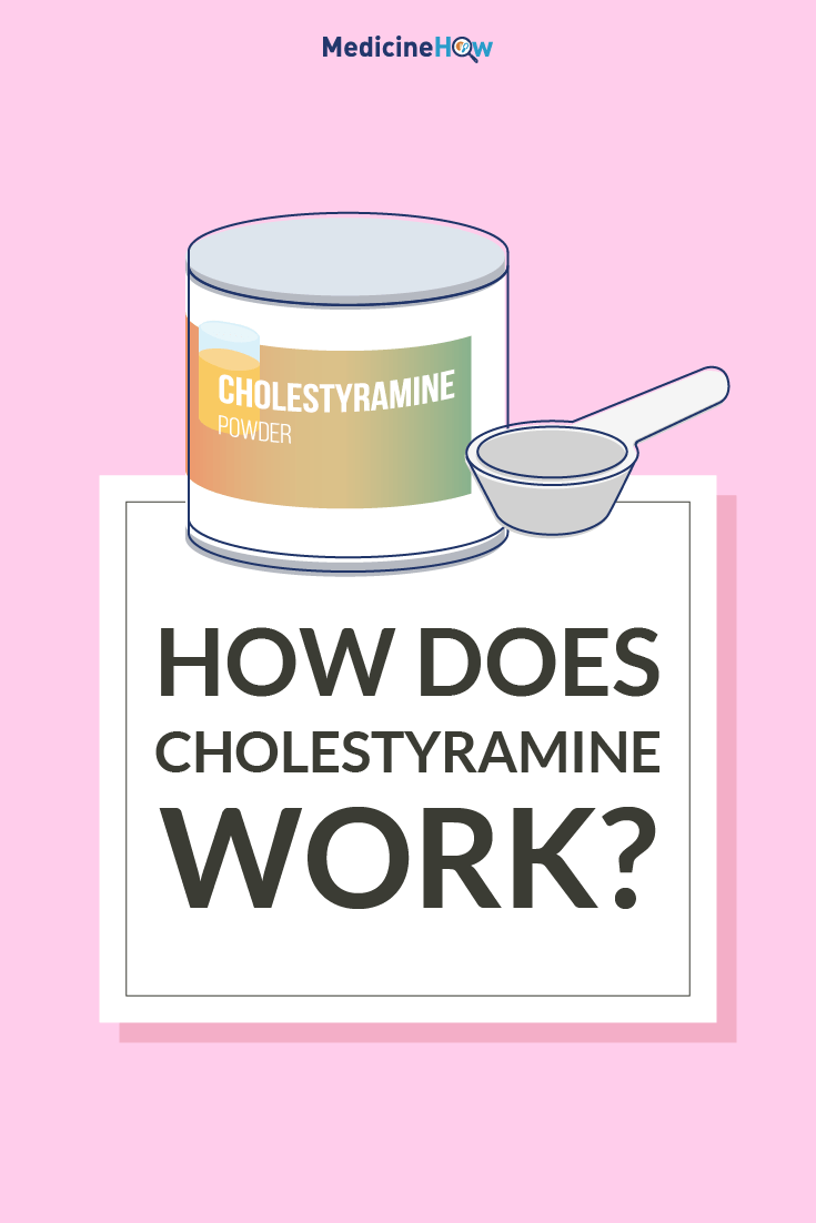 How does Cholestyramine work?