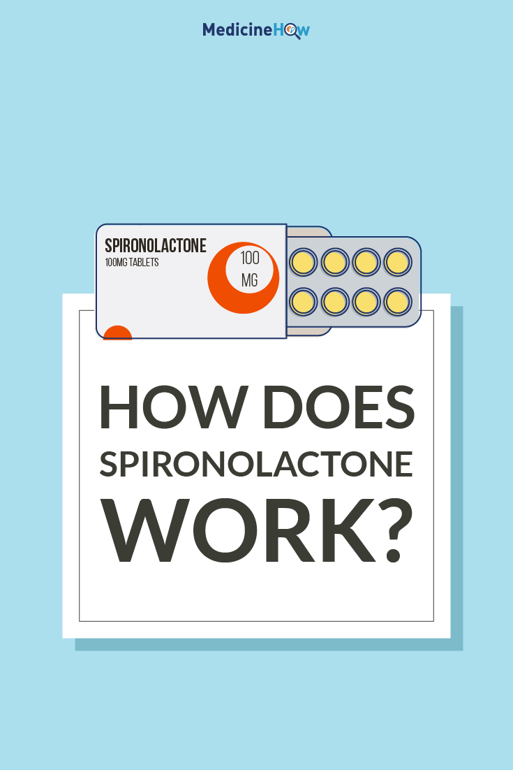 How does Spironolactone work?