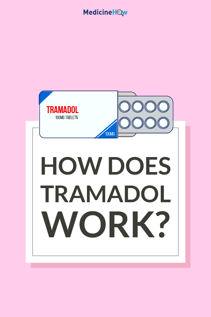 where tramadol xr is used
