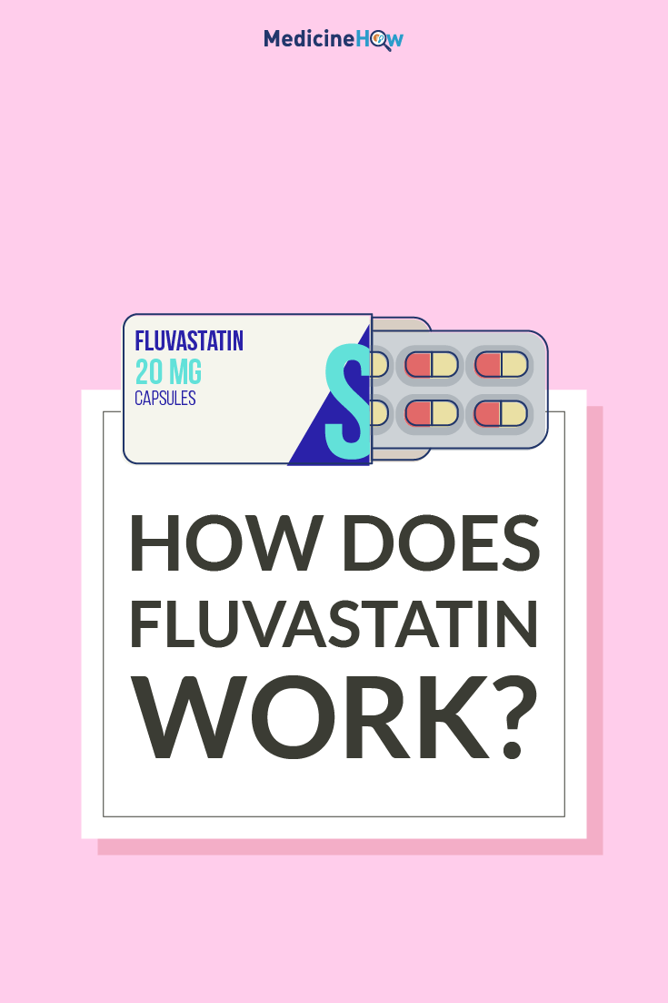How does Fluvastatin work?