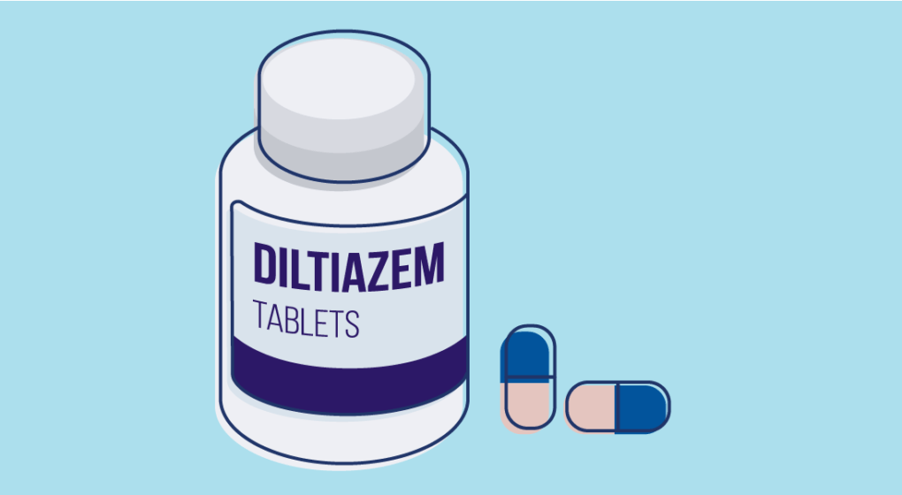 How quickly does diltiazem work