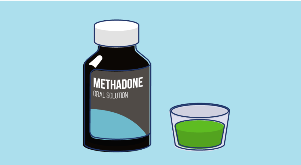 How Does Methadone Work