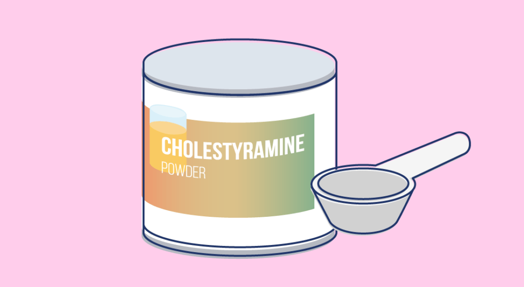 How does Cholestyramine work