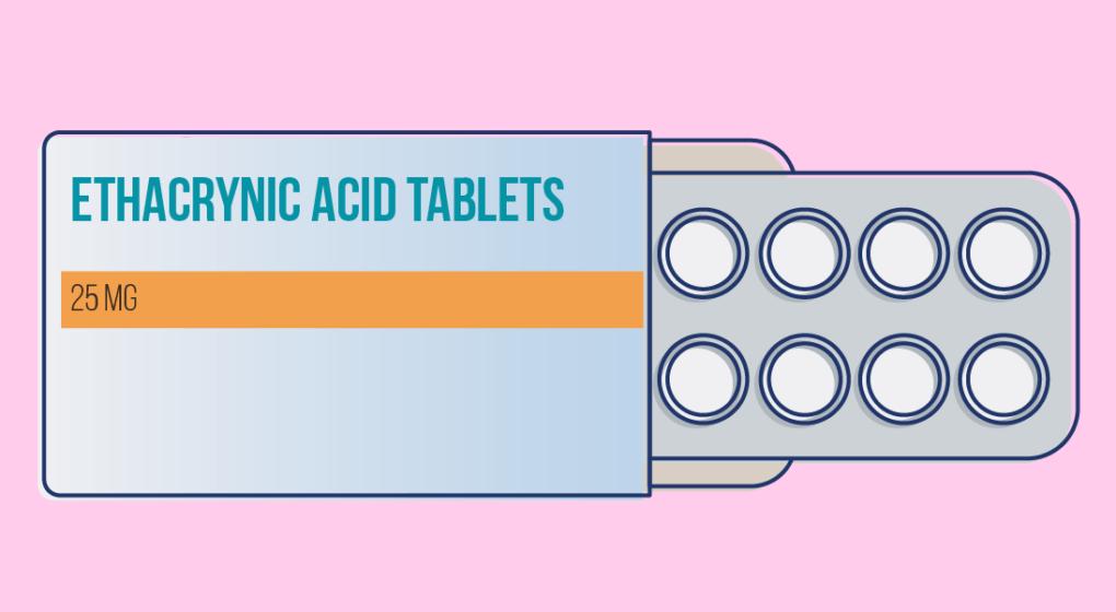 How does Ethacrynic Acid work
