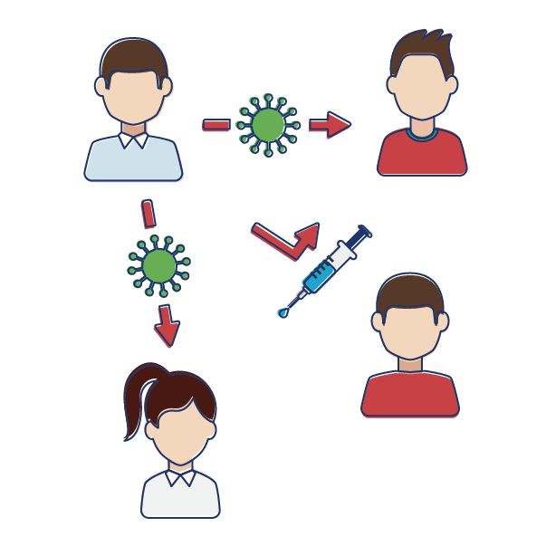 vaccination debate When eigil rosegar poulsen first heard about the controversy over the human papilloma virus (hpv) vaccination in denmark, he became quite upset still, the debate.