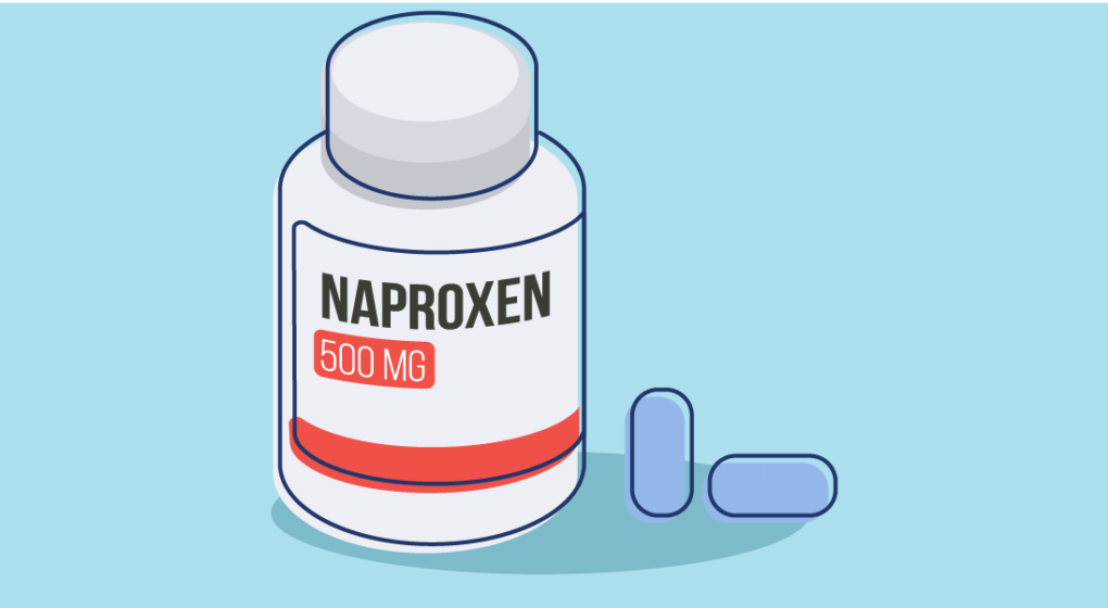 How Does Naproxen Work