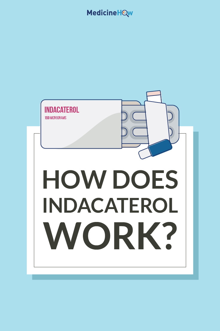 How Does Indacaterol Work?