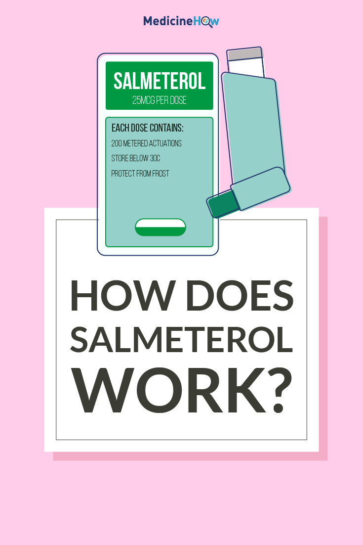 How Does Salmeterol Work?