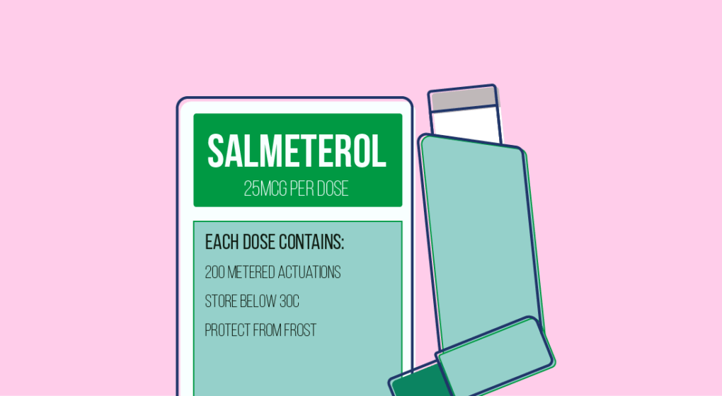 How Does Salmeterol Work