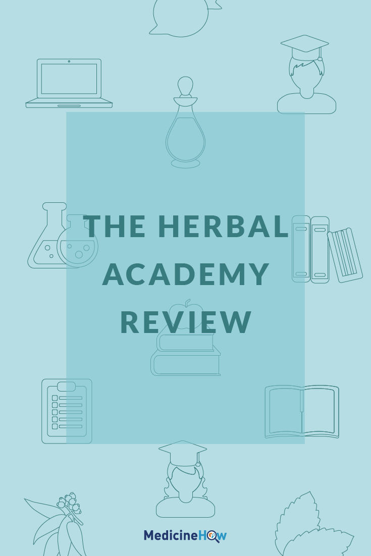 The Herbal Academy Review